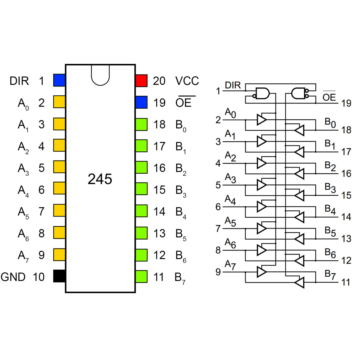 SN74LVC245A 8 Bit Logic Level Converter - Protostack